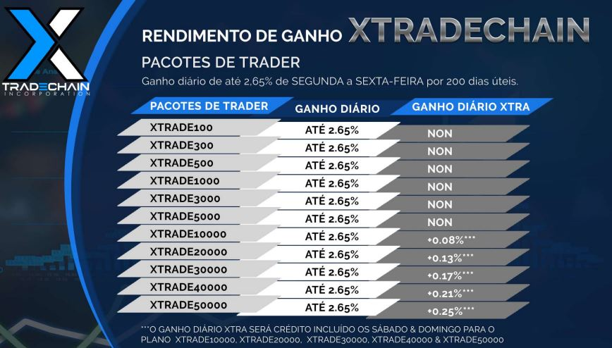 x trade chain